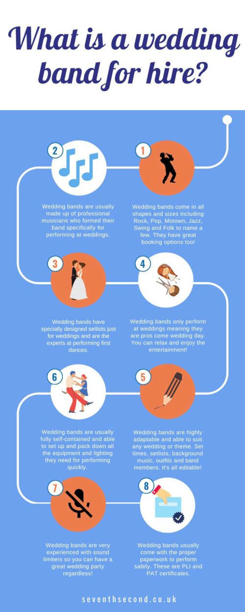 Wedding-Bands-For-Hire-Infographic