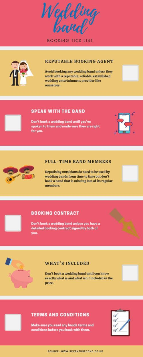 Hiring-A-Live-Wedding-Band-Infographic-3