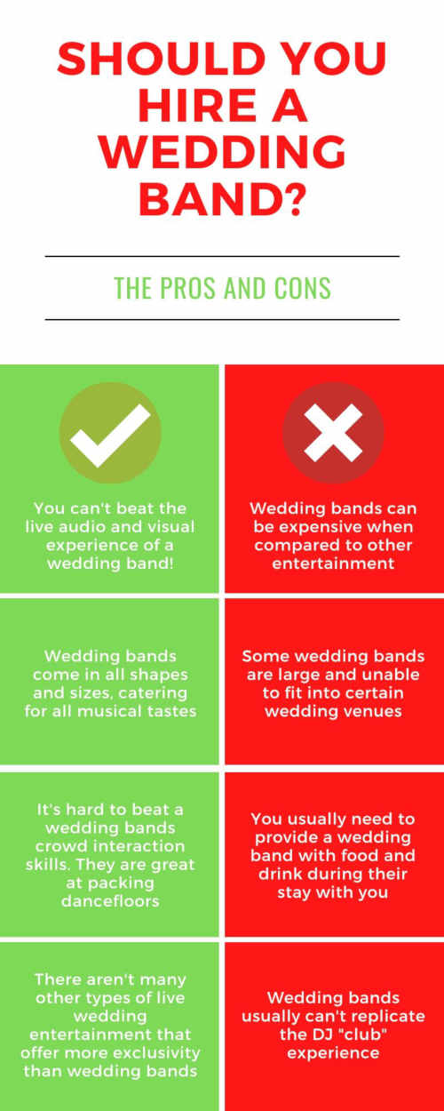 Should-You-Book-A-Live-Wedding-Band-Pros-And-Cons-1