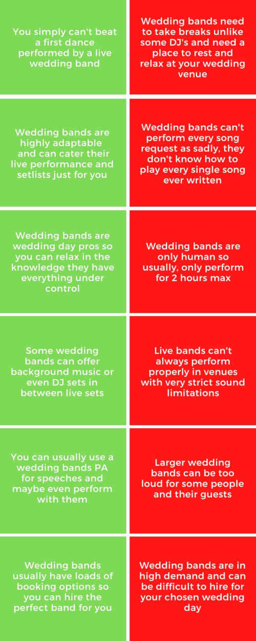 Should-You-Book-A-Live-Wedding-Band-Pros-And-Cons-2