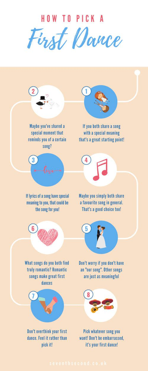 How-To-Pick-A-First-Dance-Infographic