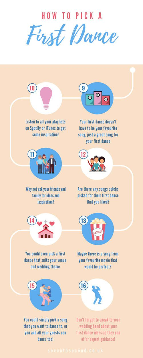 How-To-Pick-A-First-Dance-Infographic-2