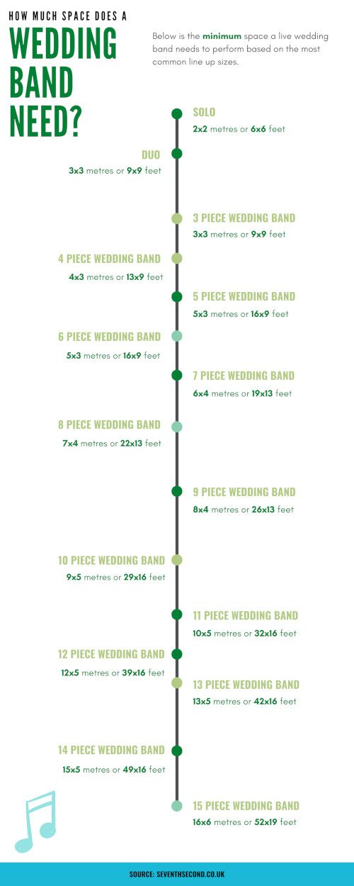 How-Much-Space-A-Wedding-Band-Needs-Infographic