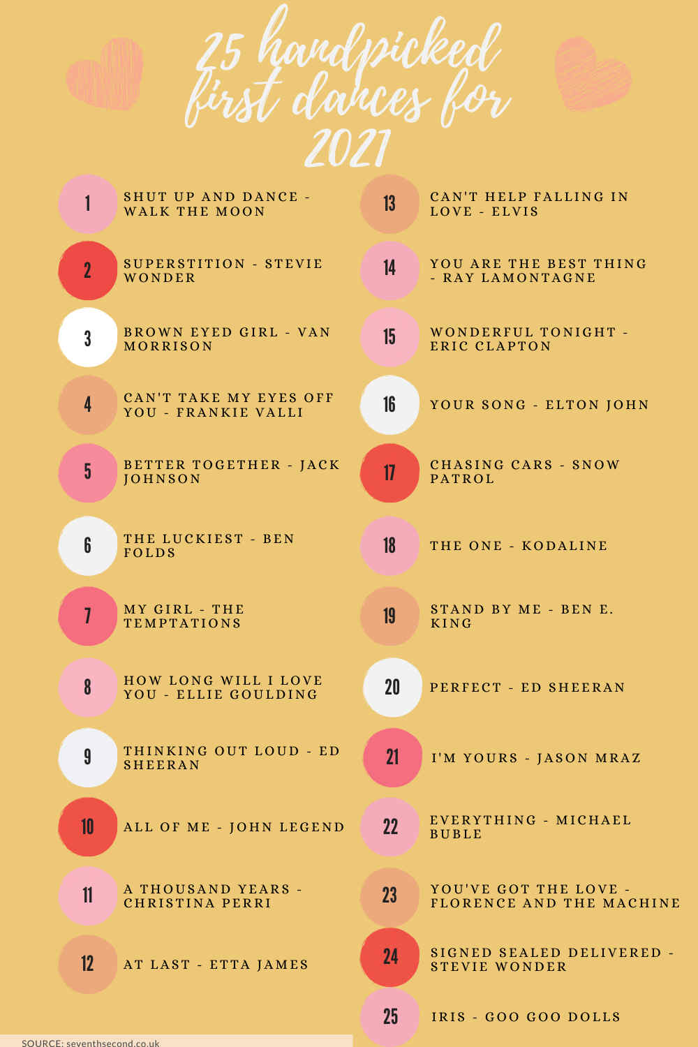 25-Handpicked-First-Dance-Songs-For-2021-Infographic